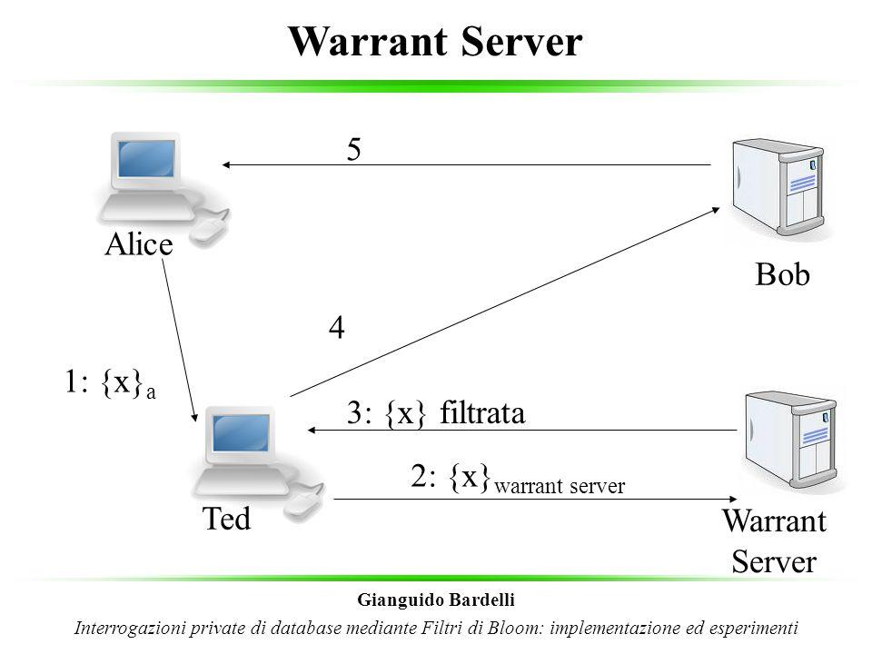 Warrant Server 5 Alice Bob 4 1: {x}a 3: {x} filtrata