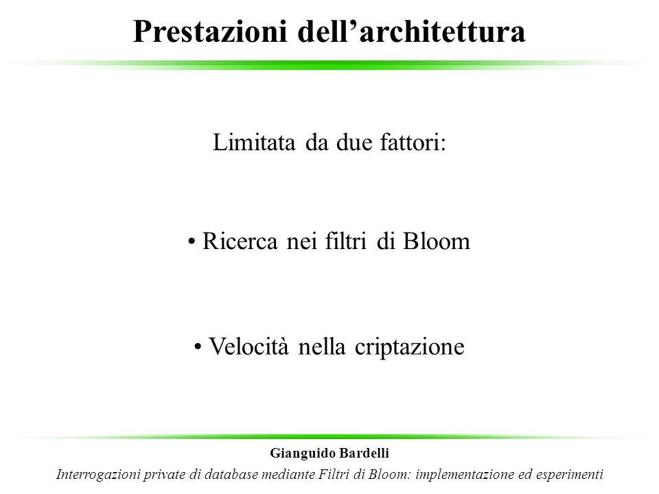 Prestazioni dell'architettura