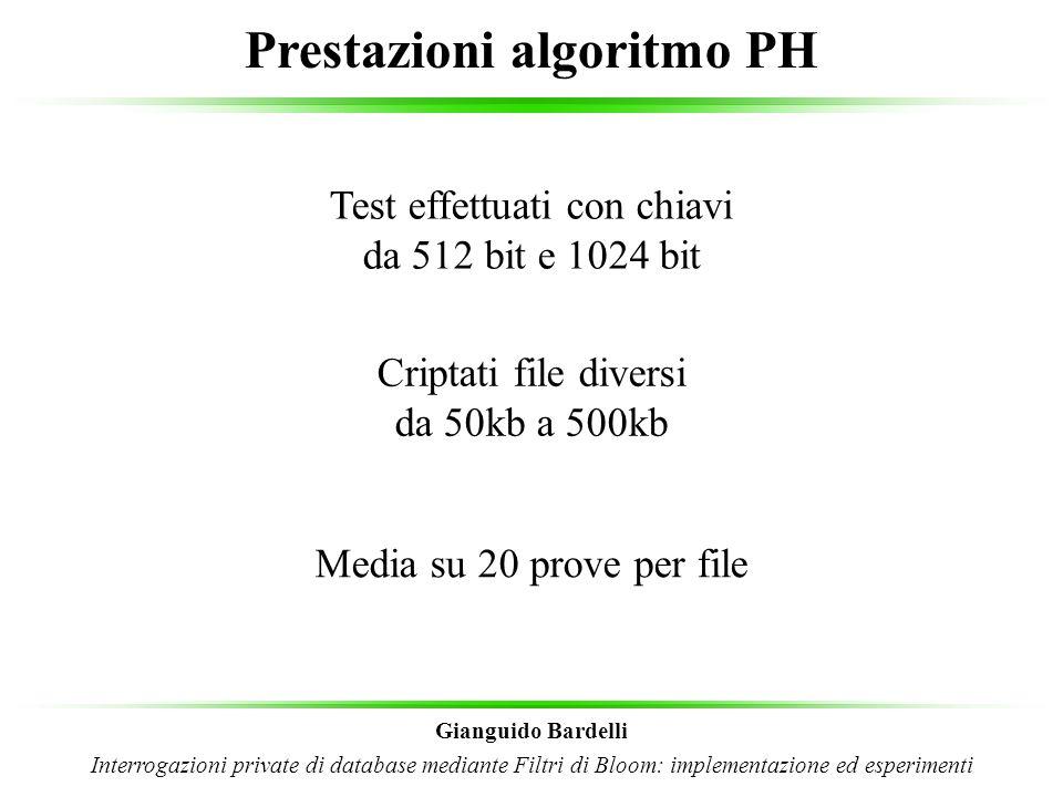 Prestazioni algoritmo PH