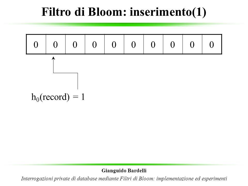 Filtro di Bloom: inserimento(1)