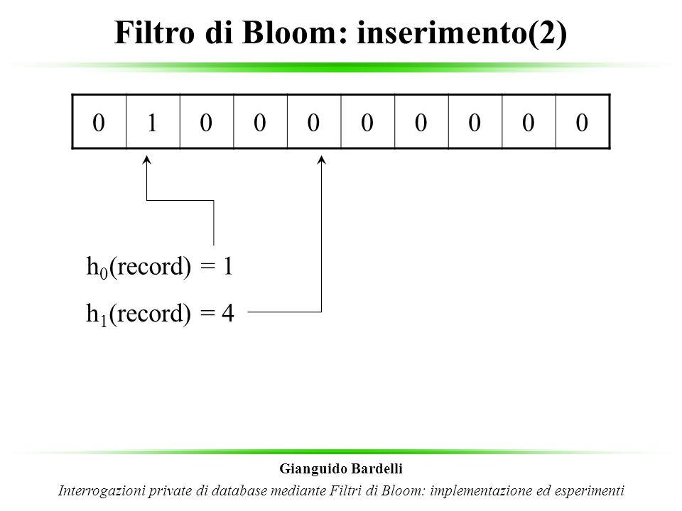 Filtro di Bloom: inserimento(2)