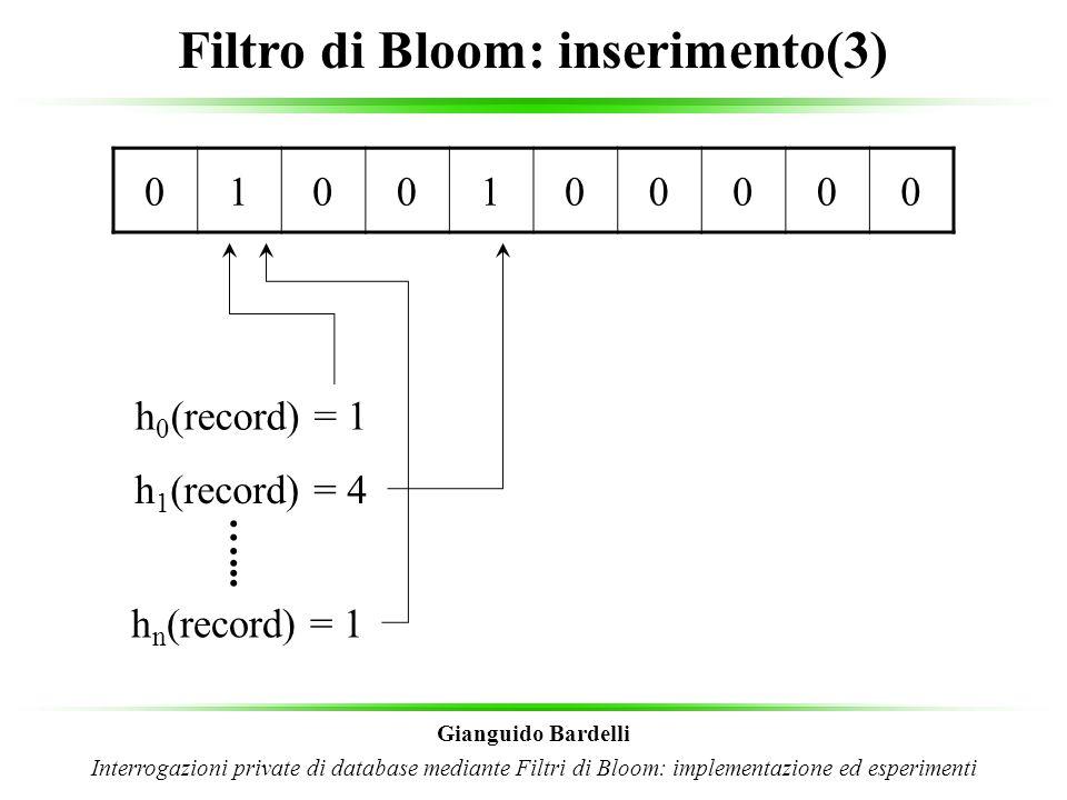 Filtro di Bloom: inserimento(3)