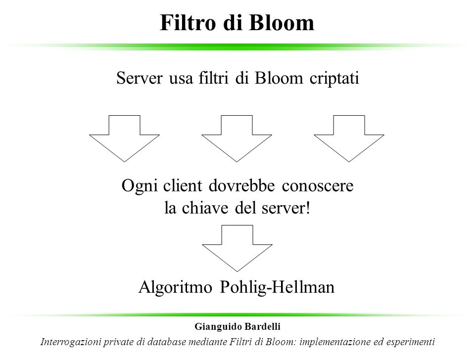 Filtro di Bloom Server usa filtri di Bloom criptati