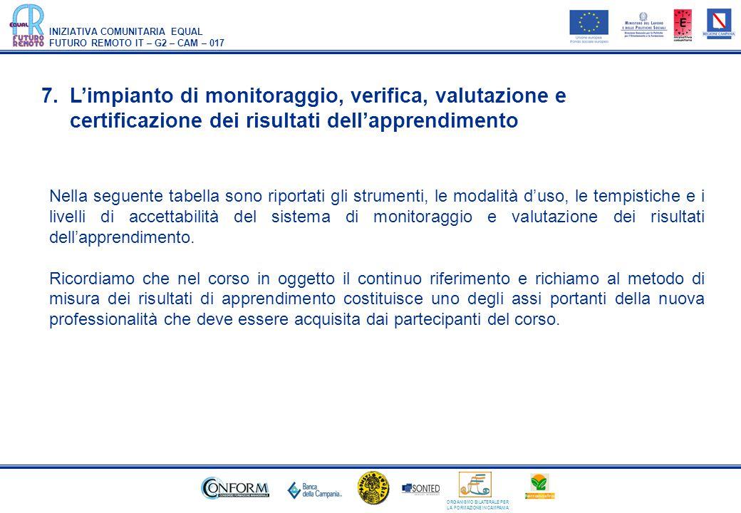 7. L'impianto di monitoraggio, verifica, valutazione e certificazione dei risultati dell'apprendimento