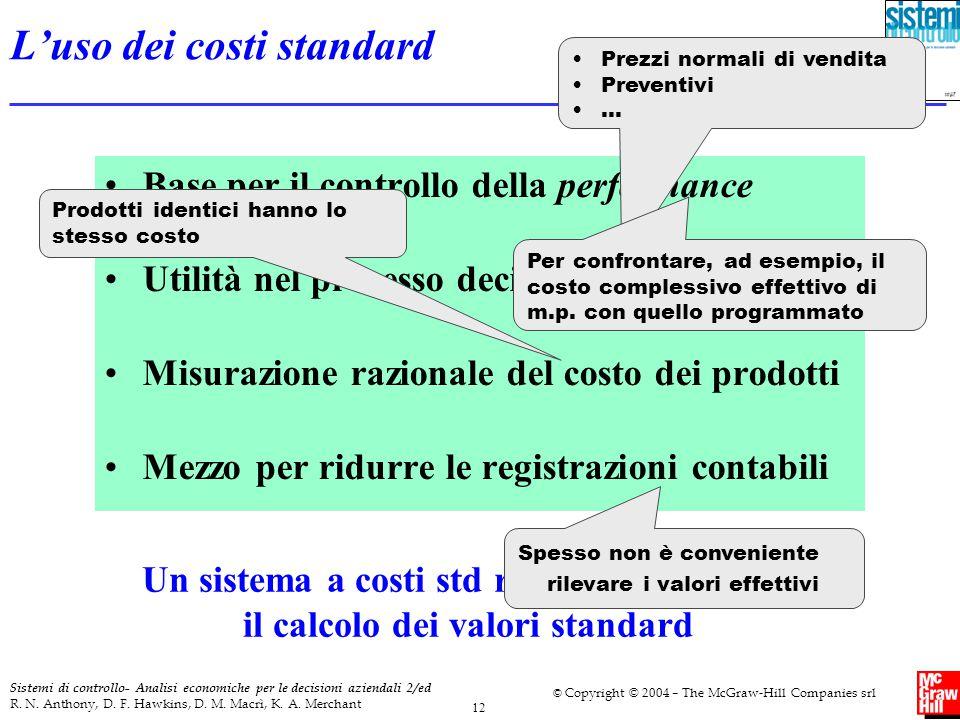L'uso dei costi standard