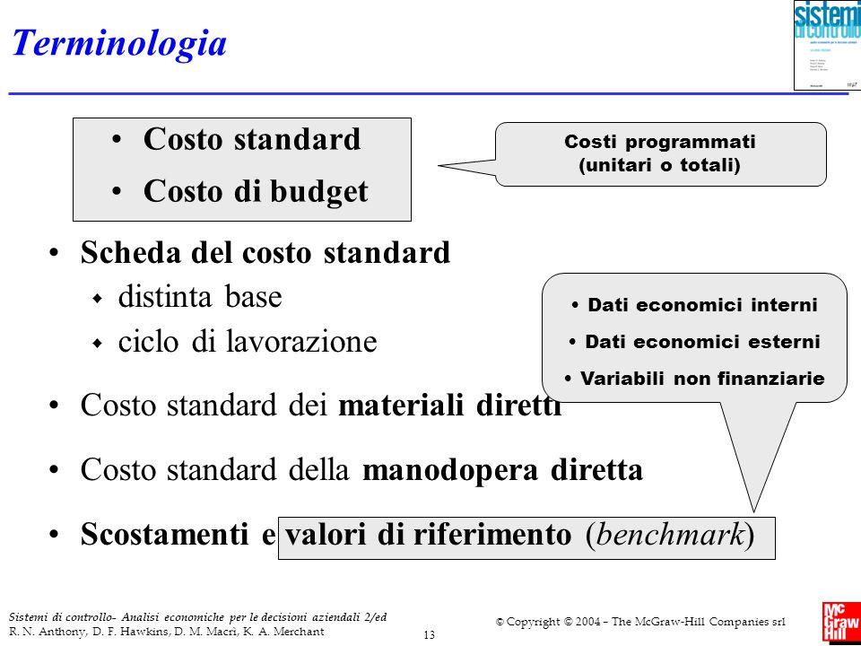 Terminologia Costo standard Costo di budget Scheda del costo standard