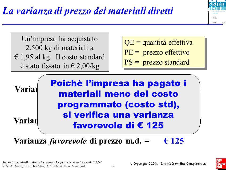 La varianza di prezzo dei materiali diretti