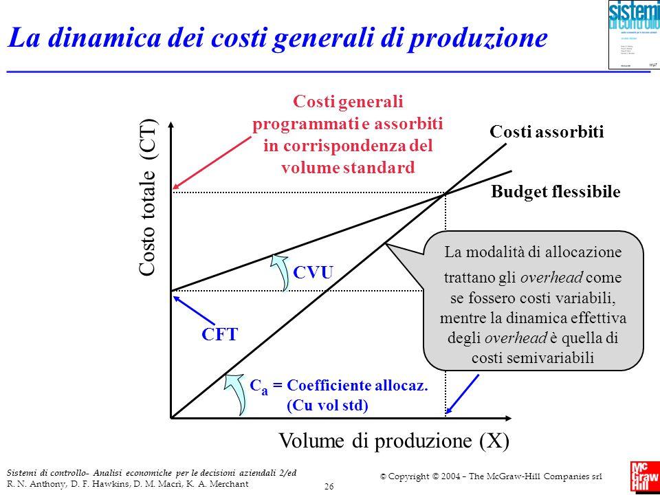 La dinamica dei costi generali di produzione