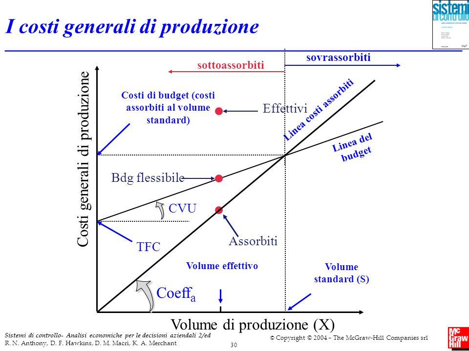 I costi generali di produzione
