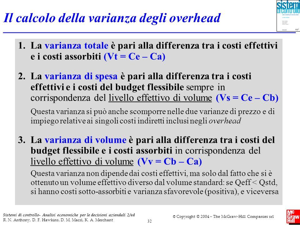 Il calcolo della varianza degli overhead