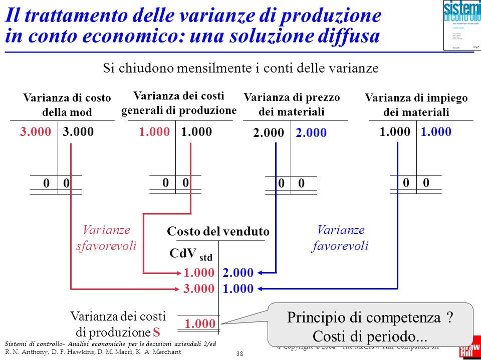 Il trattamento delle varianze di produzione in conto economico: una soluzione diffusa