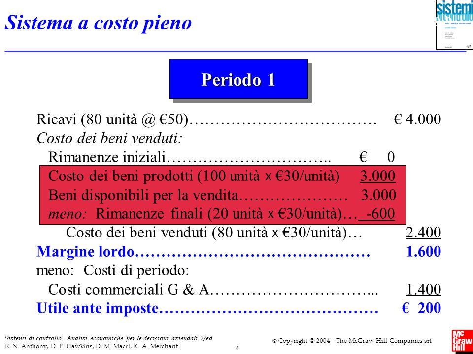 Absorption Costing Sistema a costo pieno Periodo 1