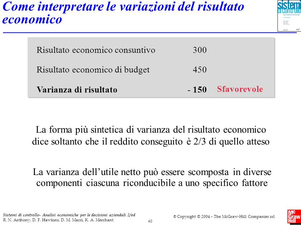 Come interpretare le variazioni del risultato economico