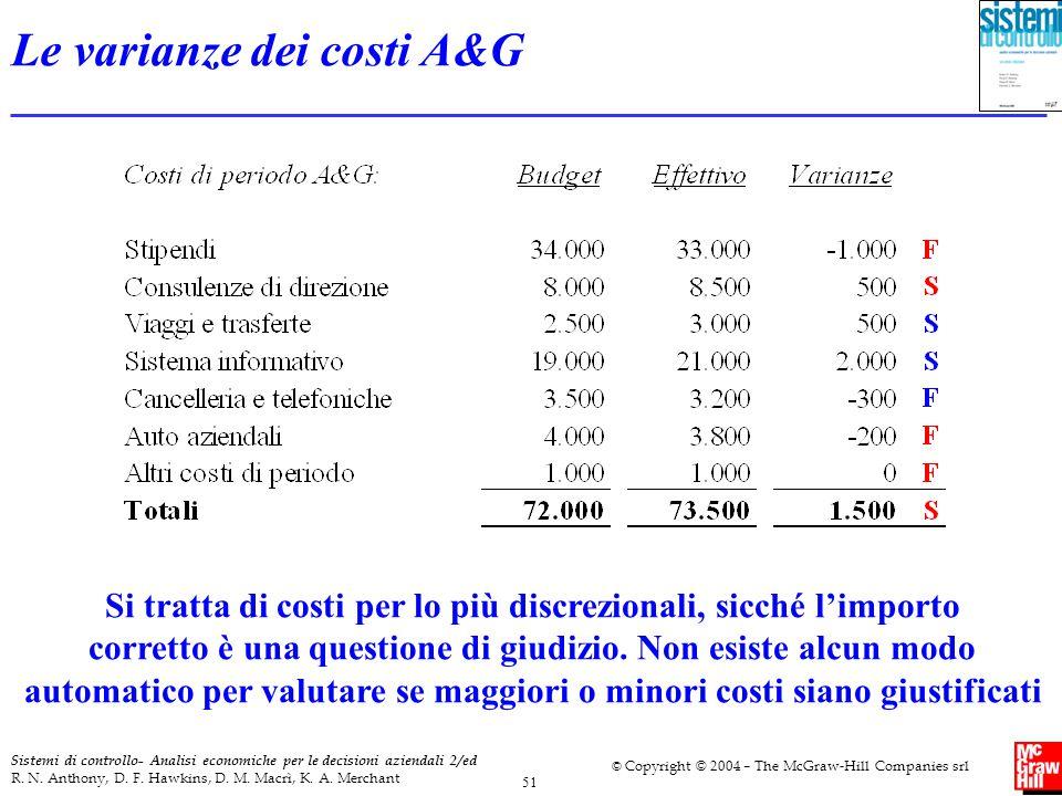 Le varianze dei costi A&G