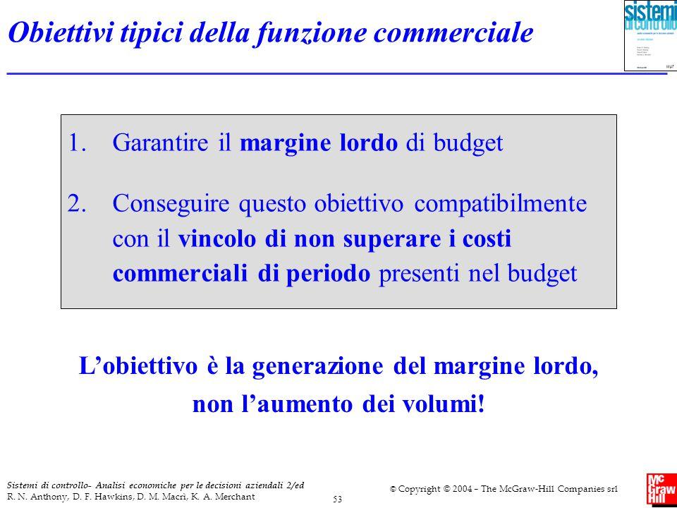 Obiettivi tipici della funzione commerciale