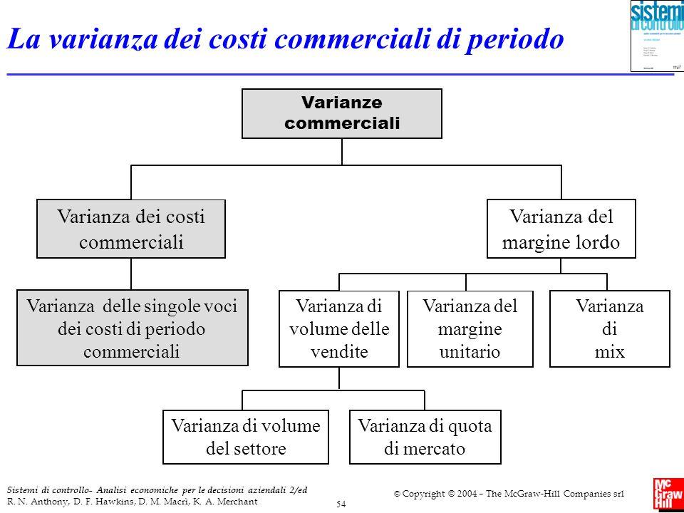 La varianza dei costi commerciali di periodo