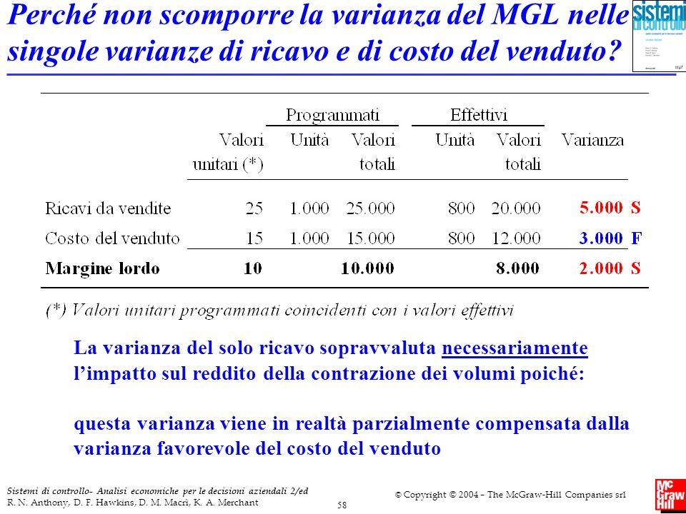 Perché non scomporre la varianza del MGL nelle singole varianze di ricavo e di costo del venduto