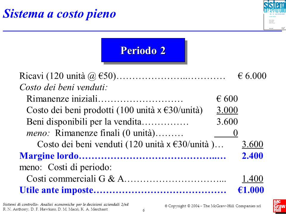 Absorption Costing Sistema a costo pieno Periodo 2