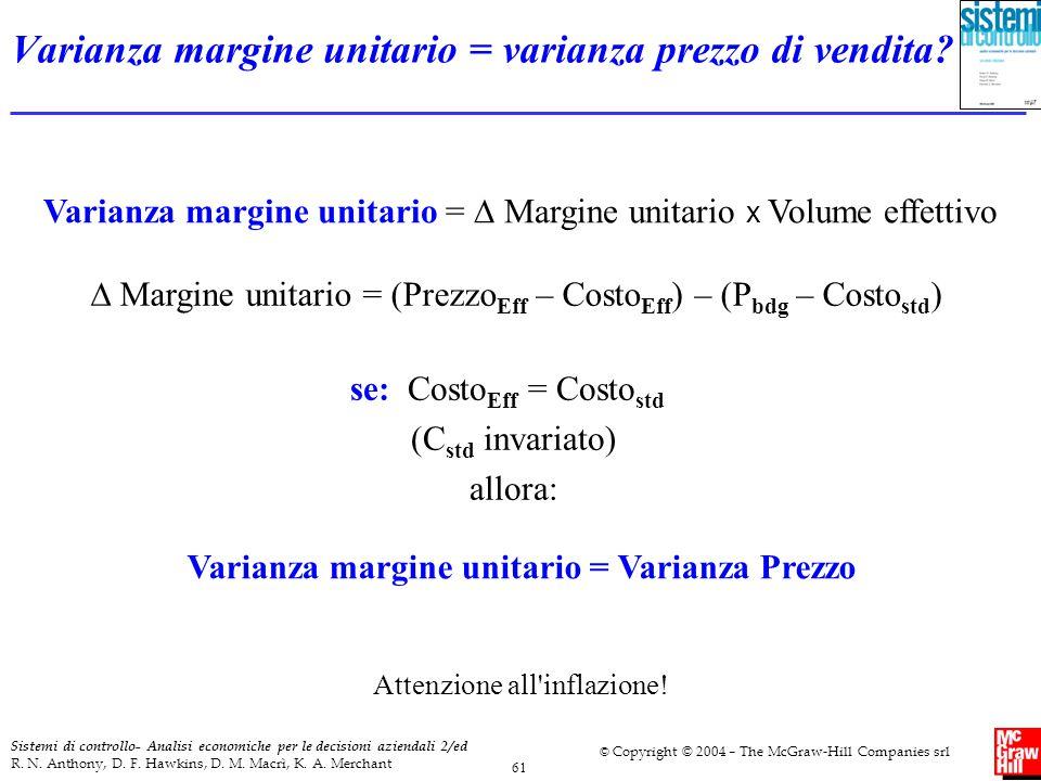 Varianza margine unitario = varianza prezzo di vendita