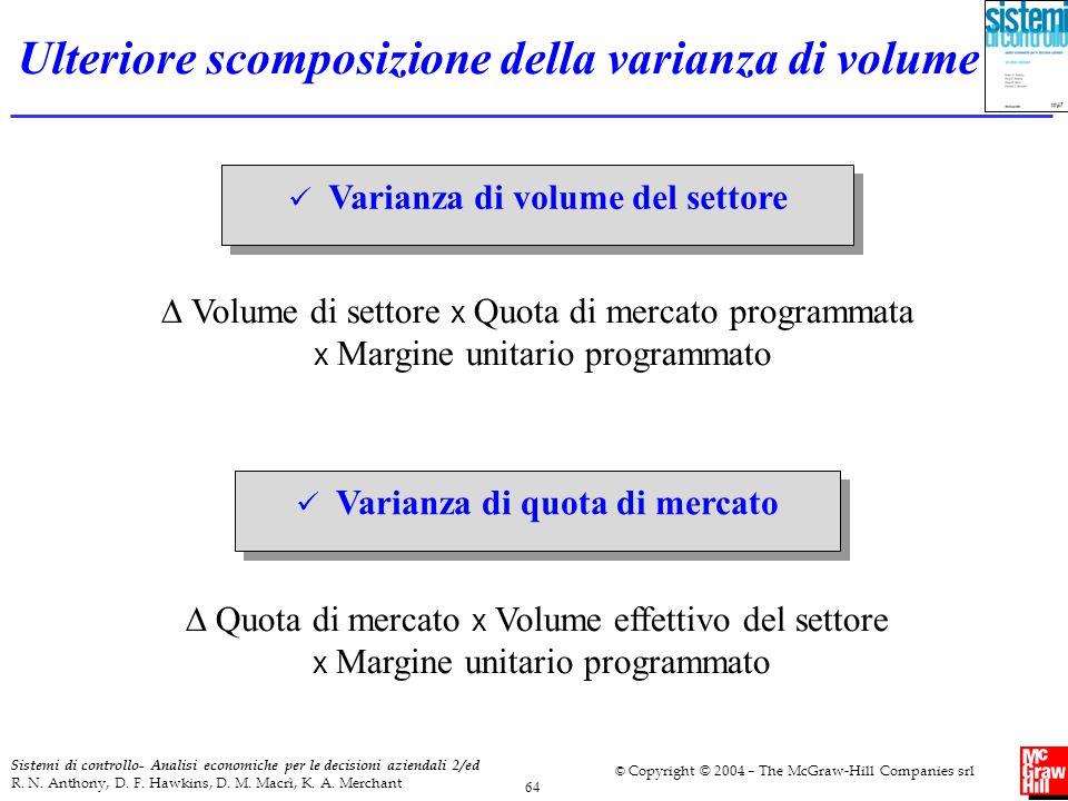Ulteriore scomposizione della varianza di volume