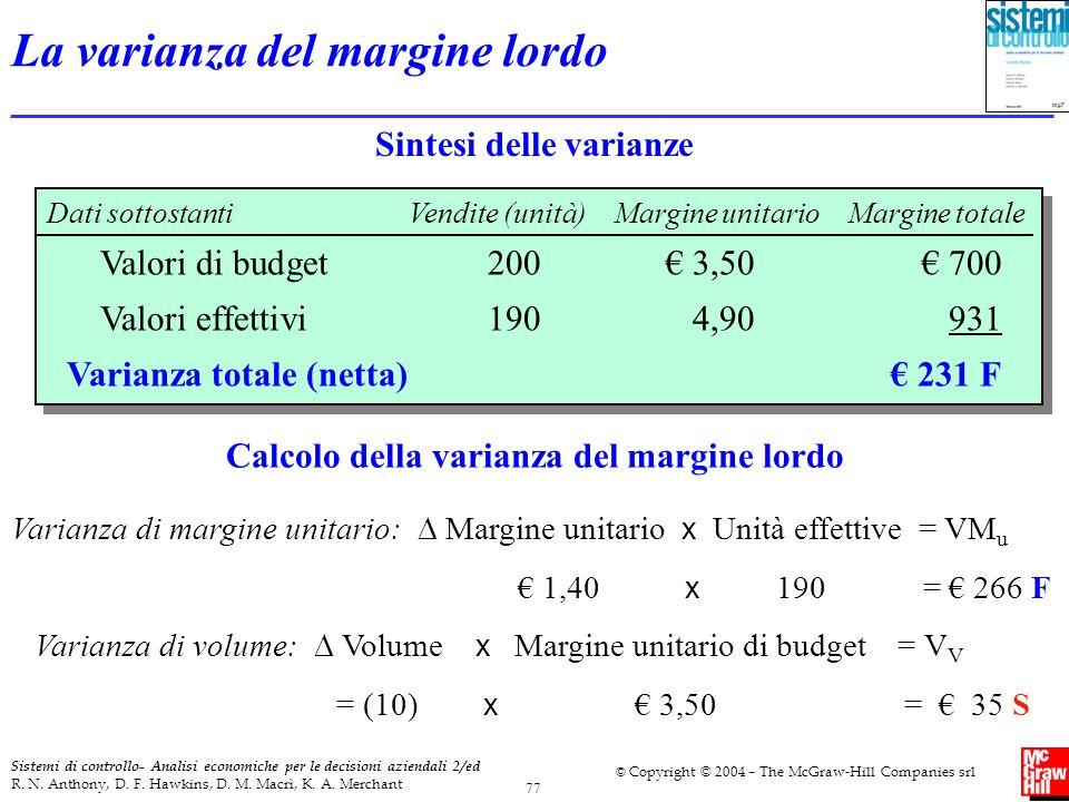 La varianza del margine lordo