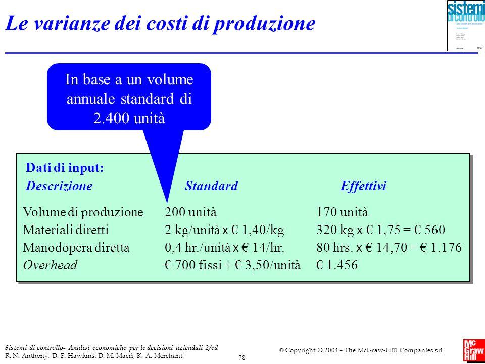 Le varianze dei costi di produzione
