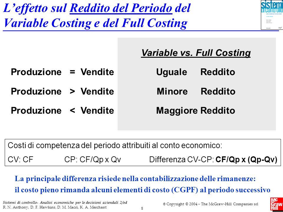 L'effetto sul Reddito del Periodo del Variable Costing e del Full Costing