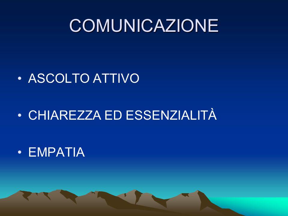 COMUNICAZIONE ASCOLTO ATTIVO CHIAREZZA ED ESSENZIALITÀ EMPATIA