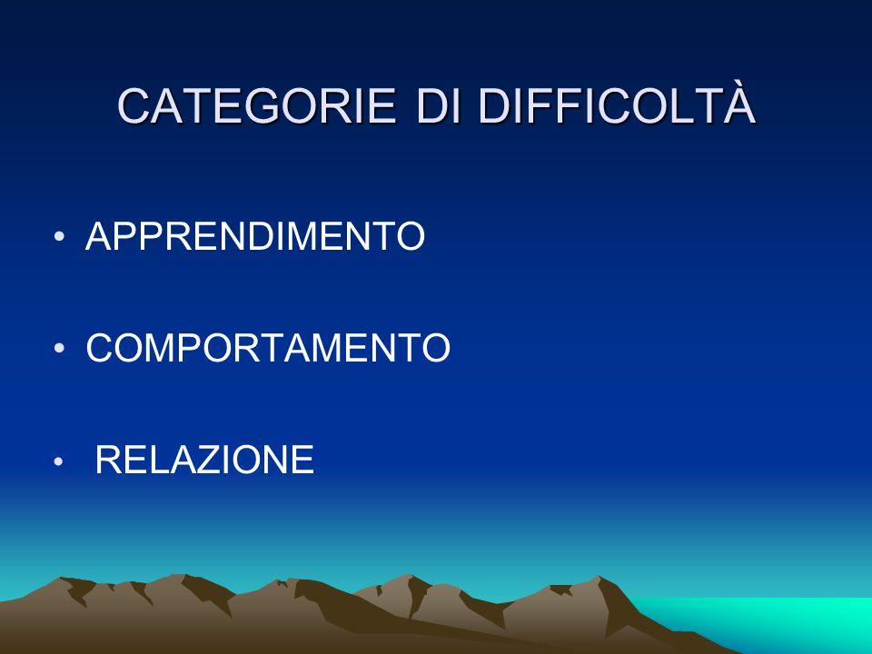 CATEGORIE DI DIFFICOLTÀ