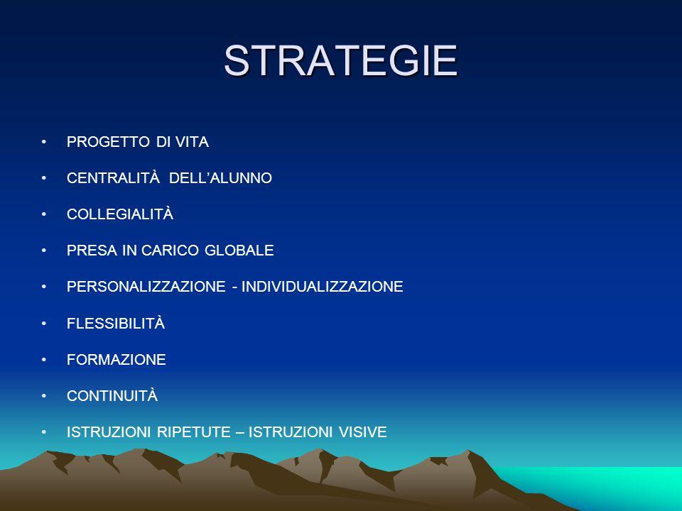 STRATEGIE PROGETTO DI VITA CENTRALITÀ DELL'ALUNNO COLLEGIALITÀ