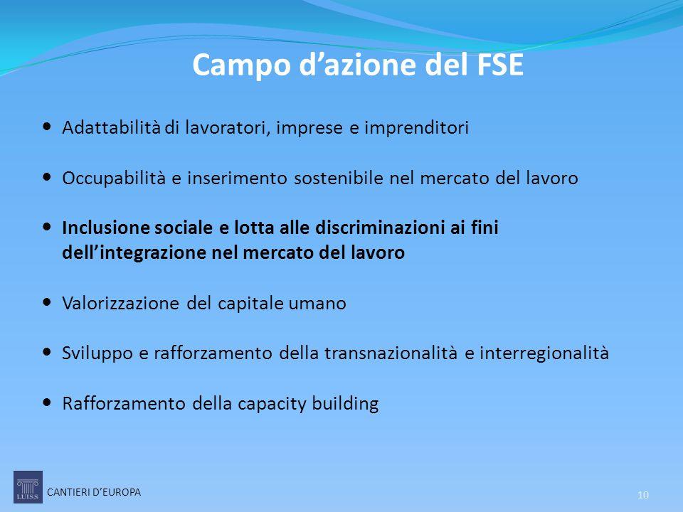 Campo d'azione del FSE Adattabilità di lavoratori, imprese e imprenditori. Occupabilità e inserimento sostenibile nel mercato del lavoro.