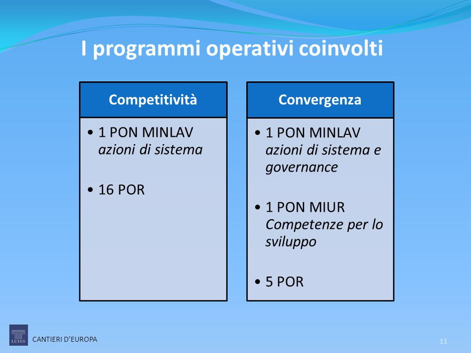 I programmi operativi coinvolti