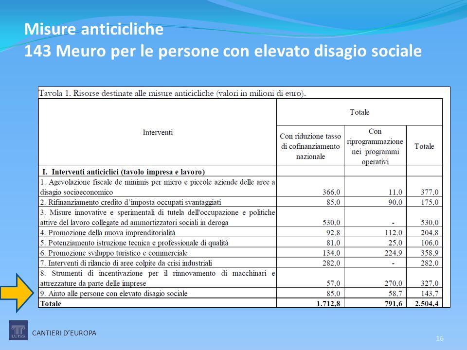 Misure anticicliche 143 Meuro per le persone con elevato disagio sociale