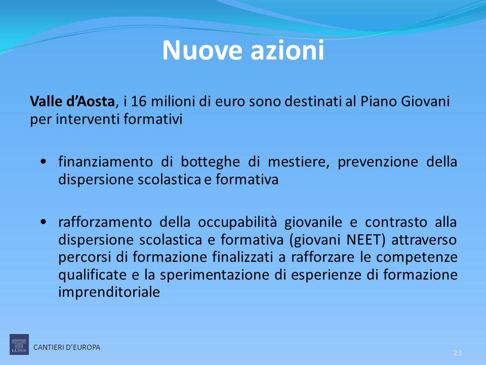 Nuove azioni Valle d'Aosta, i 16 milioni di euro sono destinati al Piano Giovani per interventi formativi.