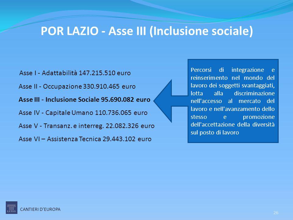 POR LAZIO - Asse III (Inclusione sociale)