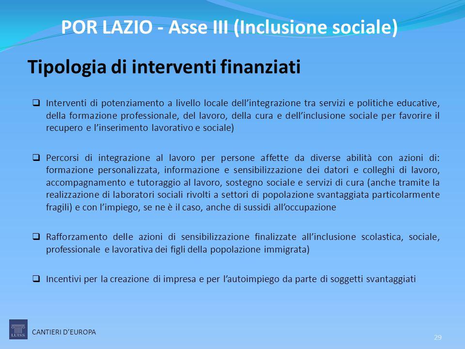Tipologia di interventi finanziati