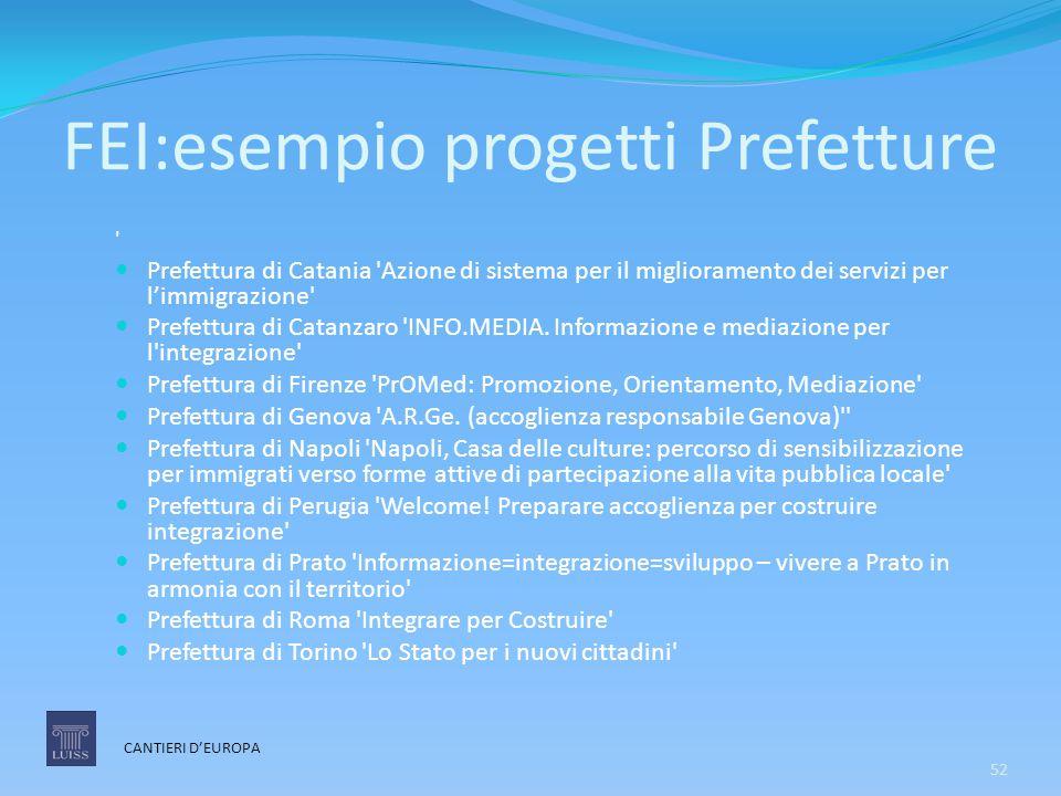 FEI:esempio progetti Prefetture