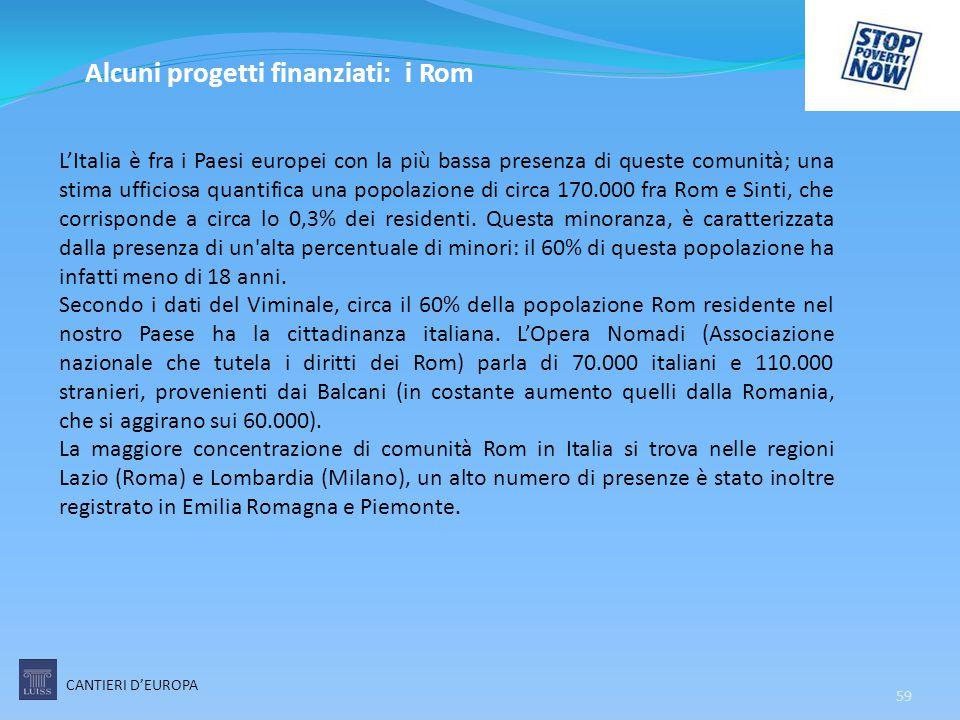 Alcuni progetti finanziati: i Rom