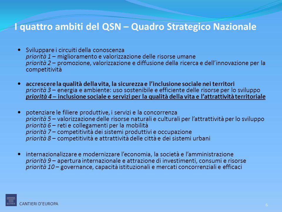 I quattro ambiti del QSN – Quadro Strategico Nazionale