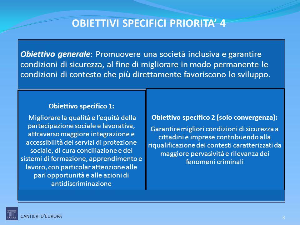 OBIETTIVI SPECIFICI PRIORITA' 4