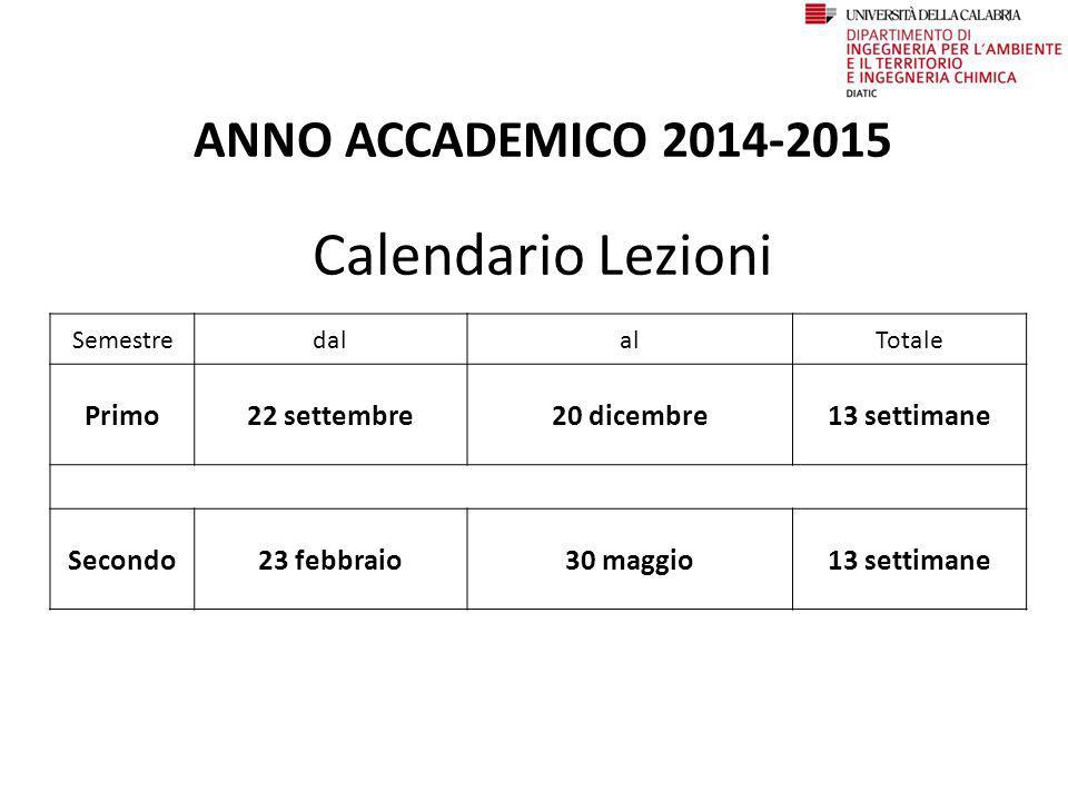 Calendario Lezioni ANNO ACCADEMICO 2014-2015 Primo 22 settembre