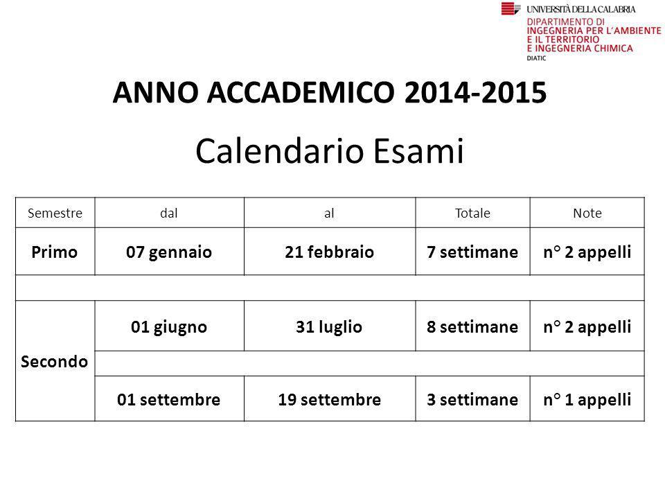 Calendario Esami ANNO ACCADEMICO 2014-2015 Primo 07 gennaio