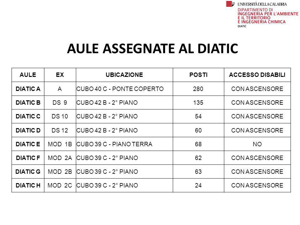 AULE ASSEGNATE AL DIATIC