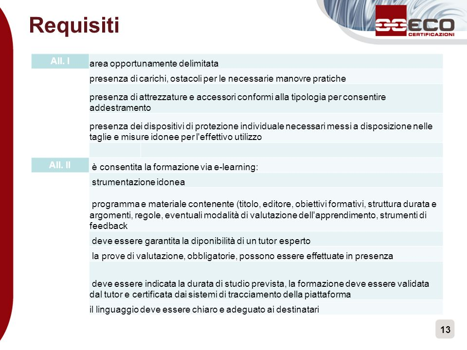 Requisiti area opportunamente delimitata All. I