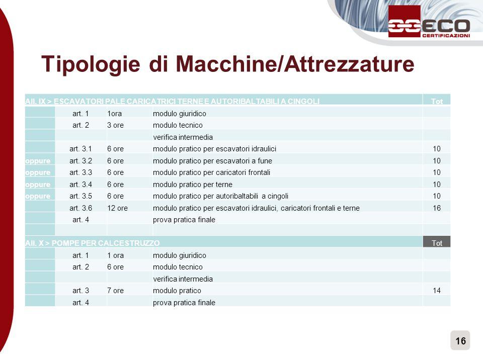 Tipologie di Macchine/Attrezzature