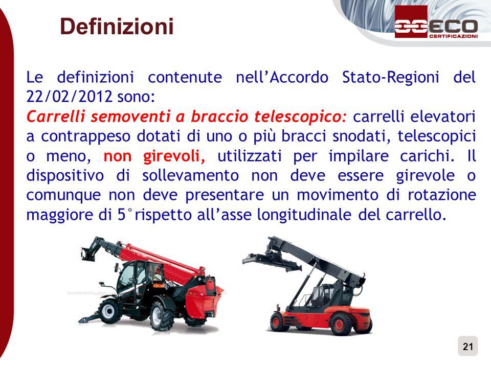 Definizioni Le definizioni contenute nell'Accordo Stato-Regioni del 22/02/2012 sono: