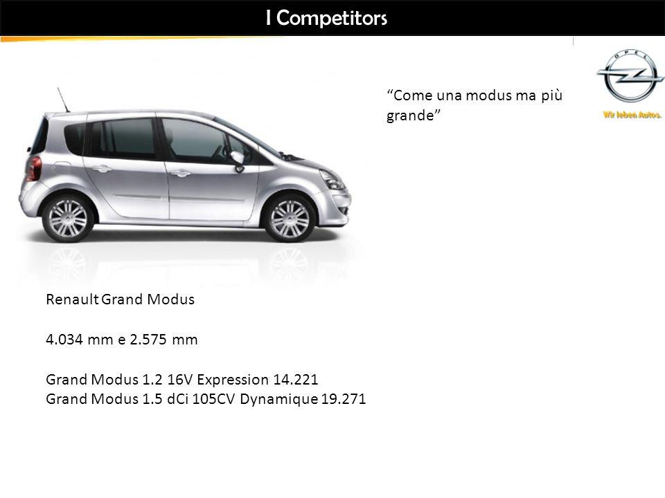 I Competitors Come una modus ma più grande Renault Grand Modus
