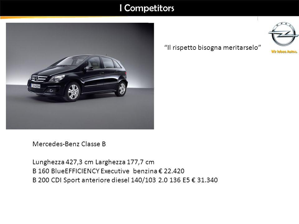 I Competitors Il rispetto bisogna meritarselo Mercedes-Benz Classe B
