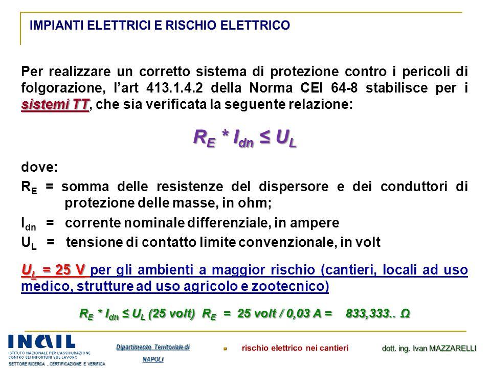 IMPIANTI ELETTRICI E RISCHIO ELETTRICO