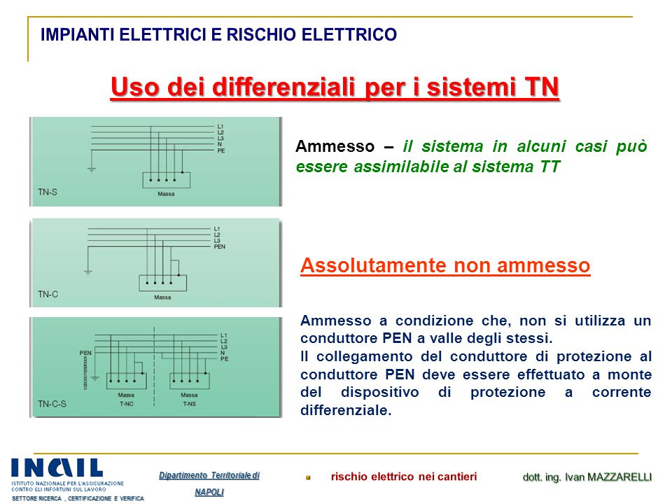 Uso dei differenziali per i sistemi TN